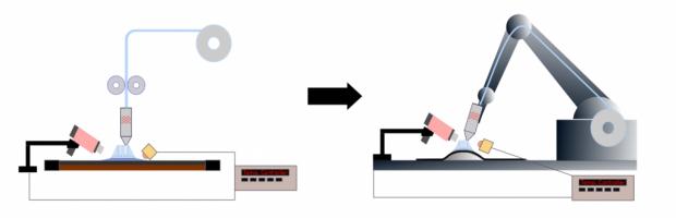 FDM_Robo_Prozess